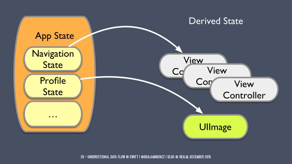 33 — Unidirectional Data Flow in Swift | @benja...