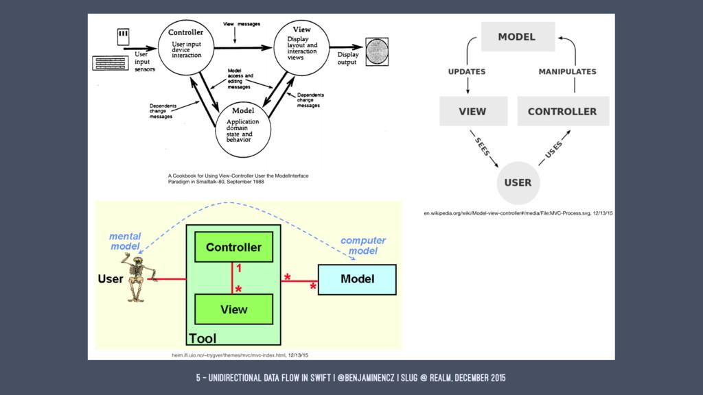 5 — Unidirectional Data Flow in Swift | @benjam...