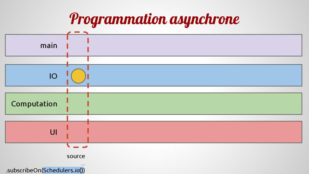 Programmation asynchrone Computation IO UI main...