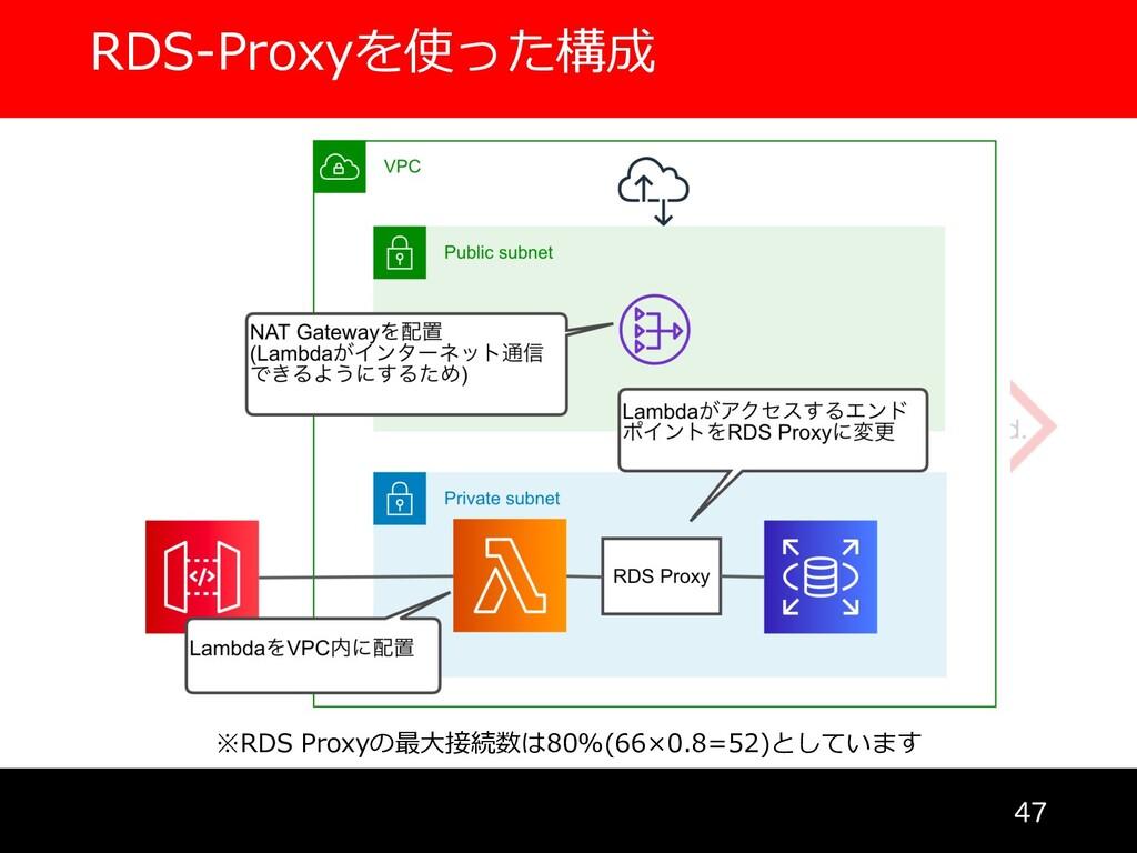 RDS-Proxyを使った構成  ※RDS Proxyの最⼤接続数は80%(66×0.8=...