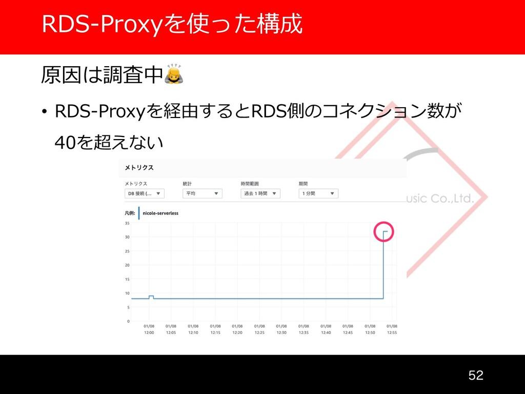 RDS-Proxyを使った構成  原因は調査中 • RDS-Proxyを経由するとRDS側...