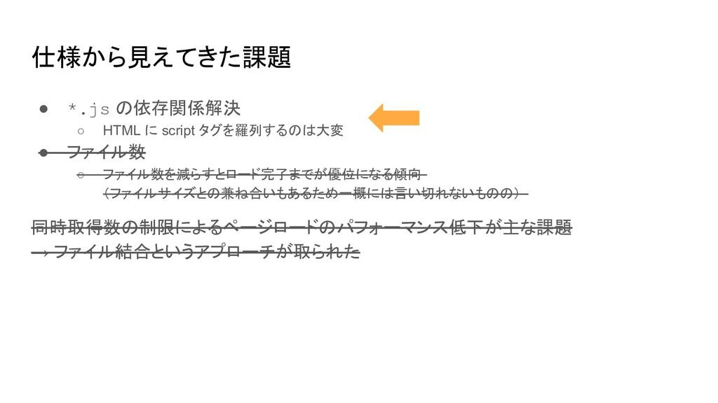 仕様から見えてきた課題 ● *.js の依存関係解決 ○ HTML に script タグを羅...