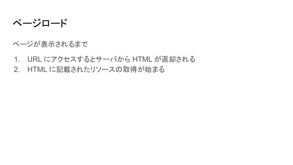 ページロード ページが表示されるまで 1. URL にアクセスするとサーバから HTML が返...