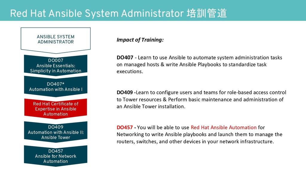 Red Hat Ansible System Administrator 培訓管道 ANSIB...