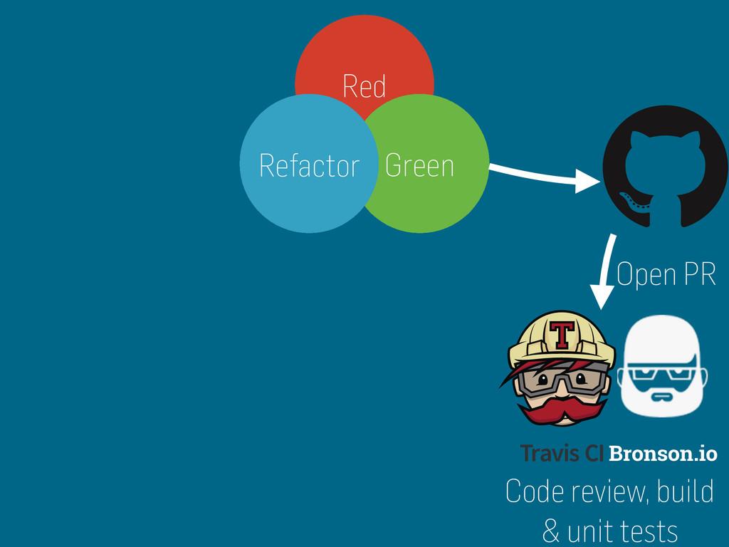 Bronson.io Red Green Refactor Open PR Code revi...