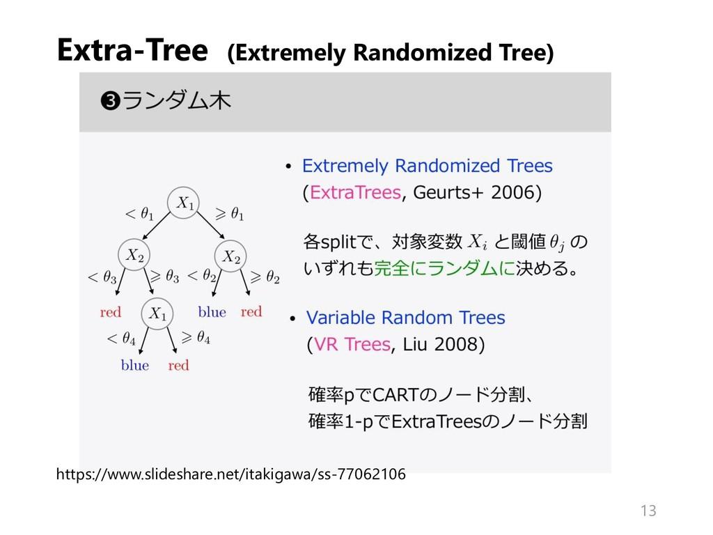Extra-Tree (Extremely Randomized Tree) 13 https...
