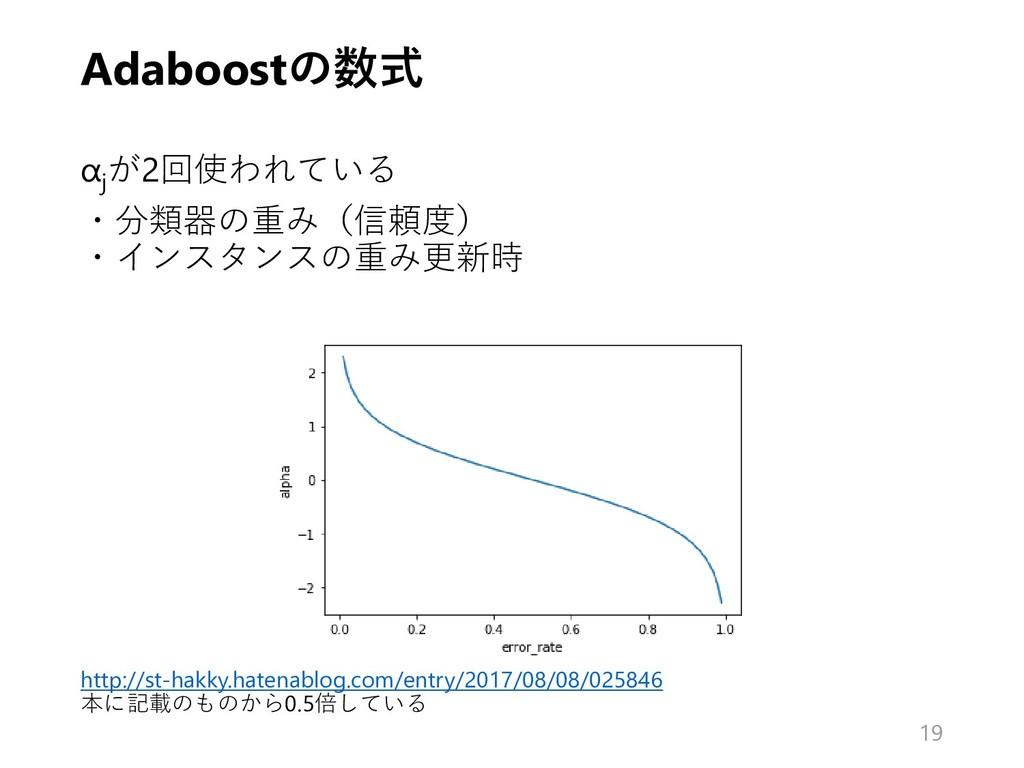 Adaboostの数式 αj が2回使われている ・分類器の重み(信頼度) ・インスタンスの重...