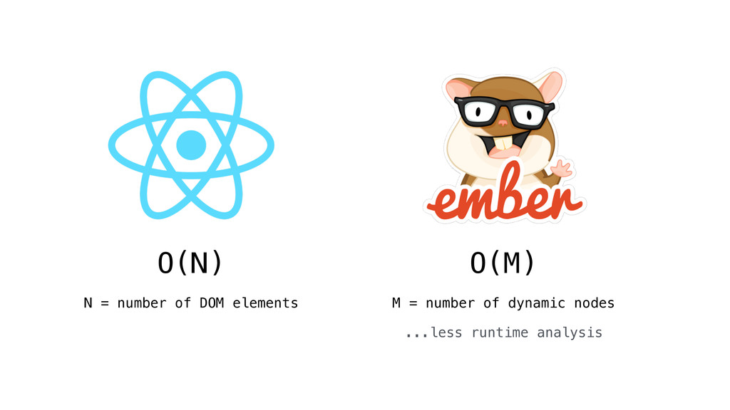 O(N) N = number of DOM elements O(M) M = number...