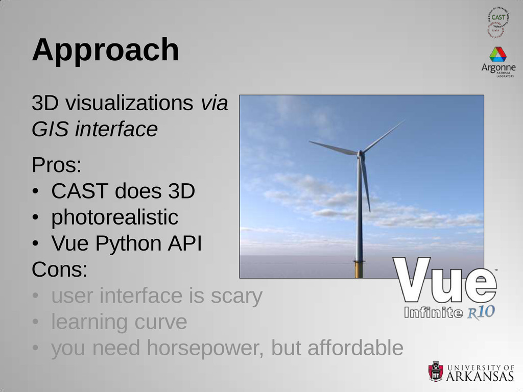 Approach 3D visualizations via GIS interface Pr...