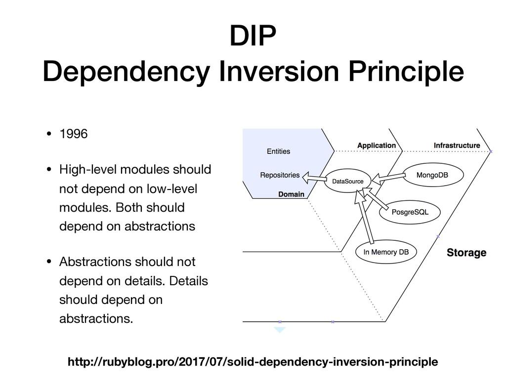 DIP Dependency Inversion Principle • 1996  • Hi...