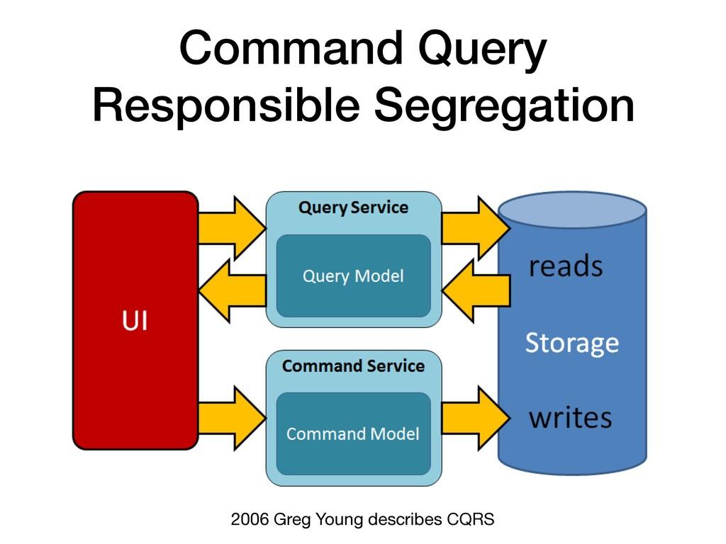 Command Query Responsible Segregation 2006 Greg...