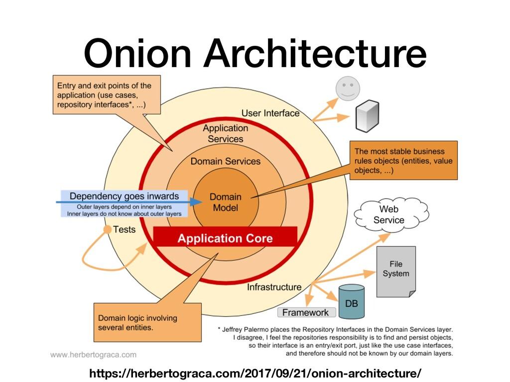 Onion Architecture https://herbertograca.com/20...