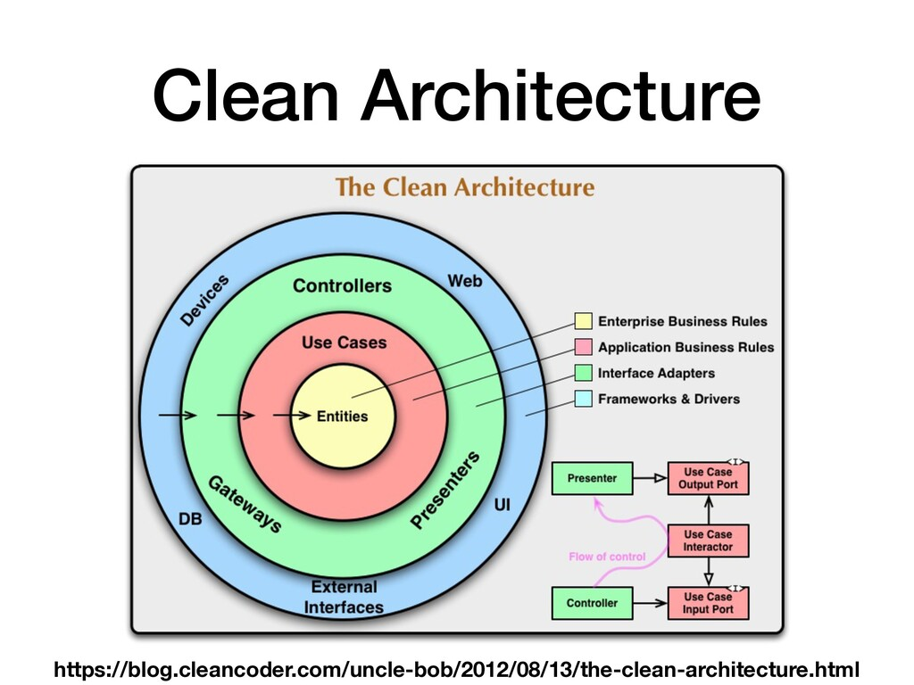 Clean Architecture https://blog.cleancoder.com/...