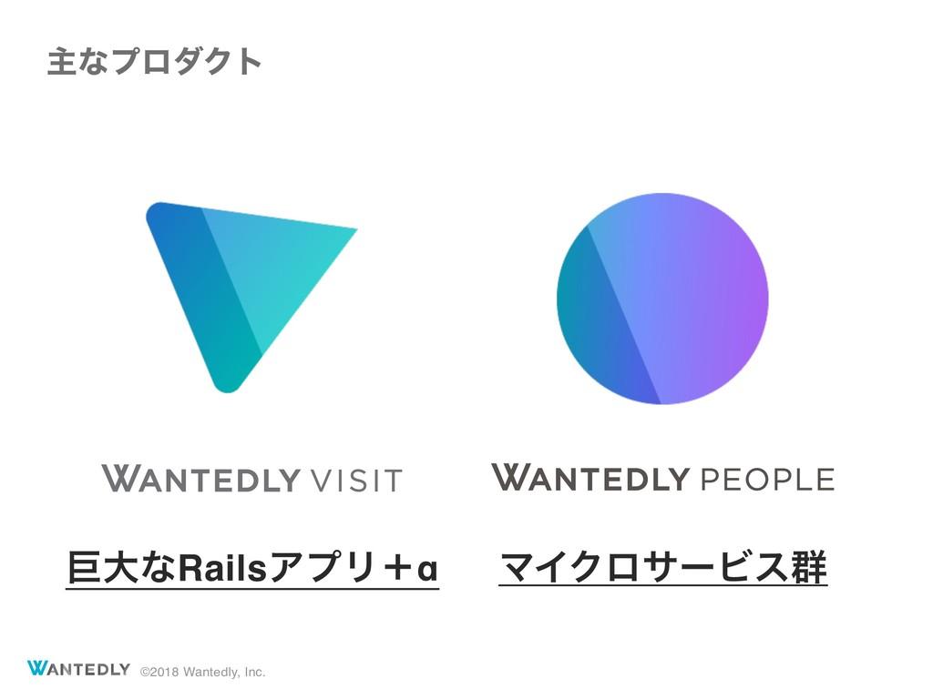 ©2018 Wantedly, Inc. ओͳϓϩμΫτ ڊେͳRailsΞϓϦʴα ϚΠΫϩ...