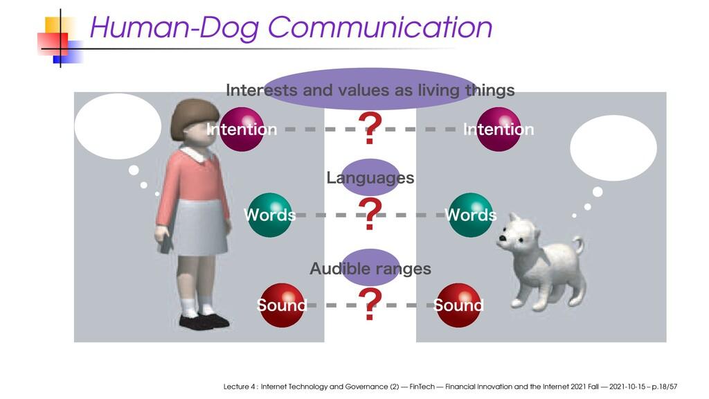 Human-Dog Communication Lecture 4 : Internet Te...