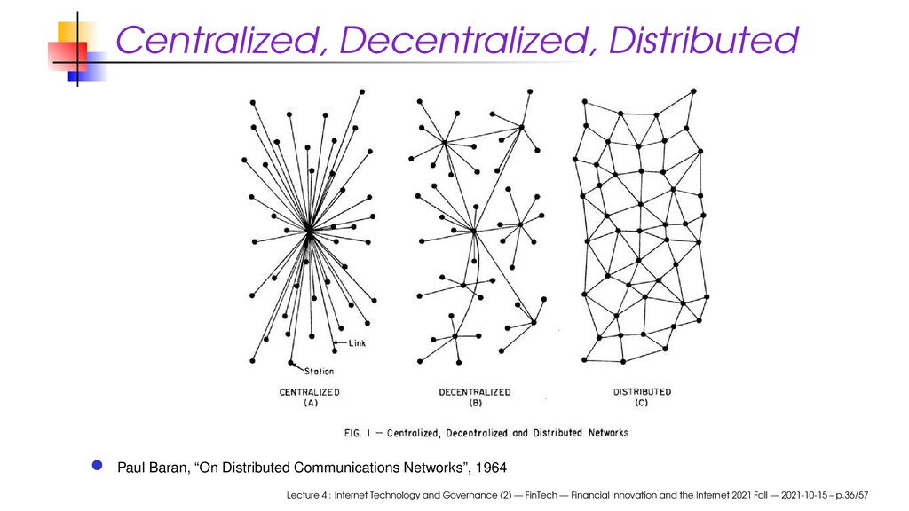 Centralized, Decentralized, Distributed Paul Ba...