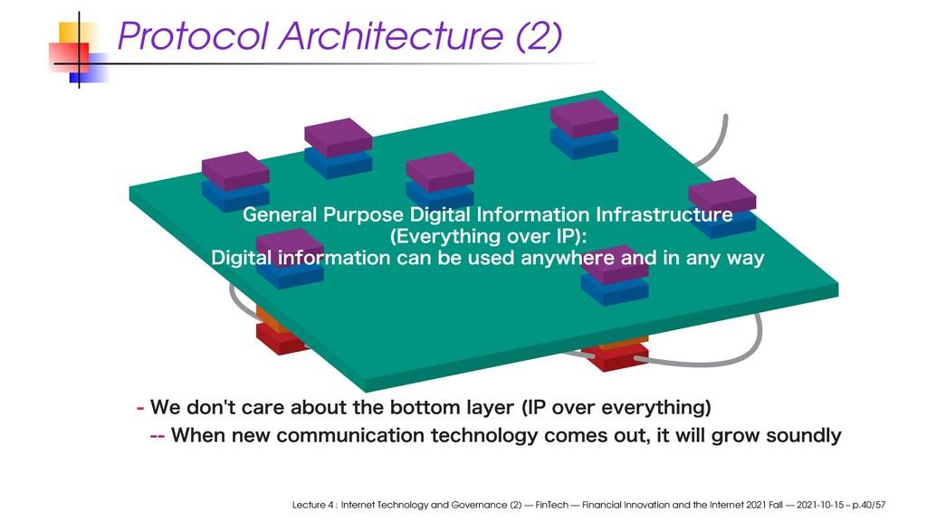 Protocol Architecture (2) Lecture 4 : Internet ...