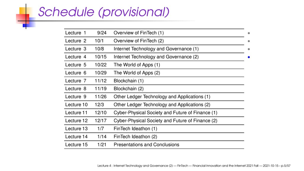 Schedule (provisional) Lecture 1 9/24 Overview ...