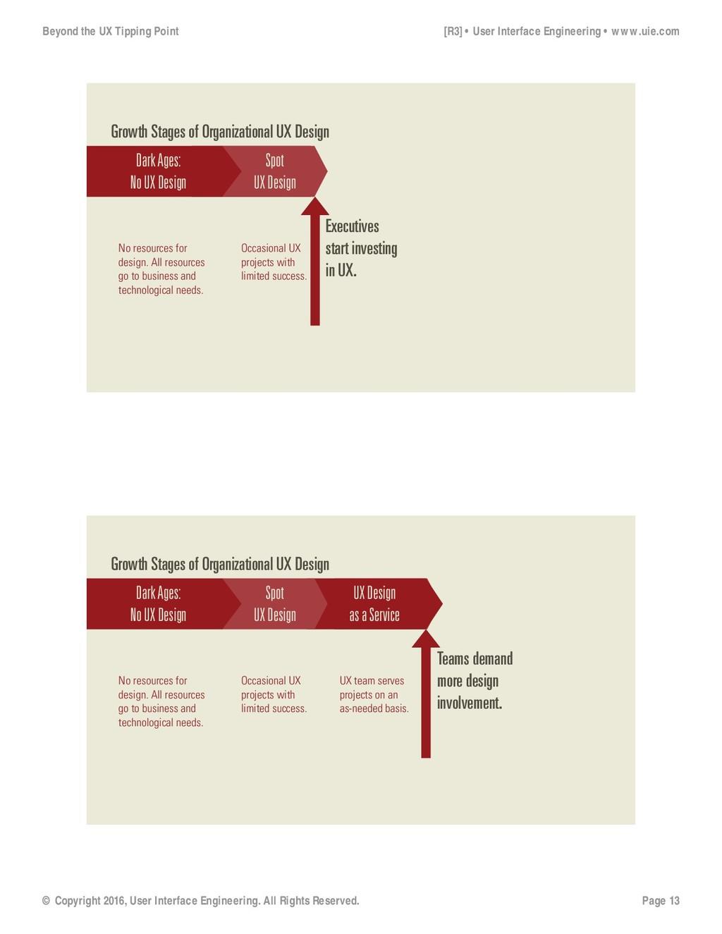 UX Design as a Service Spot  UX Design Dark A...