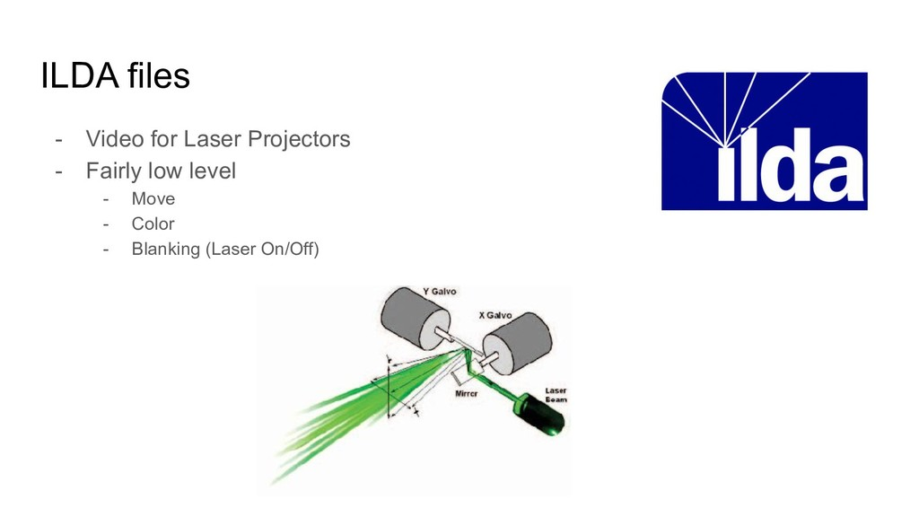 ILDA files - Video for Laser Projectors - Fairl...