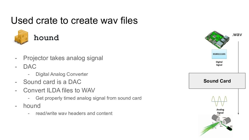 Used crate to create wav files - Projector take...