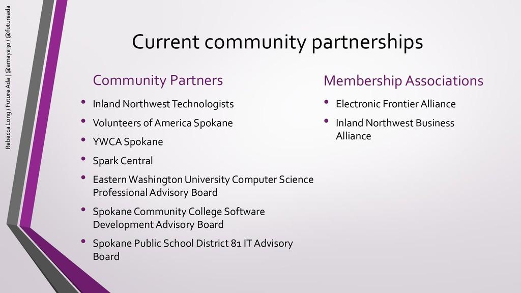 Current community partnerships Community Partne...