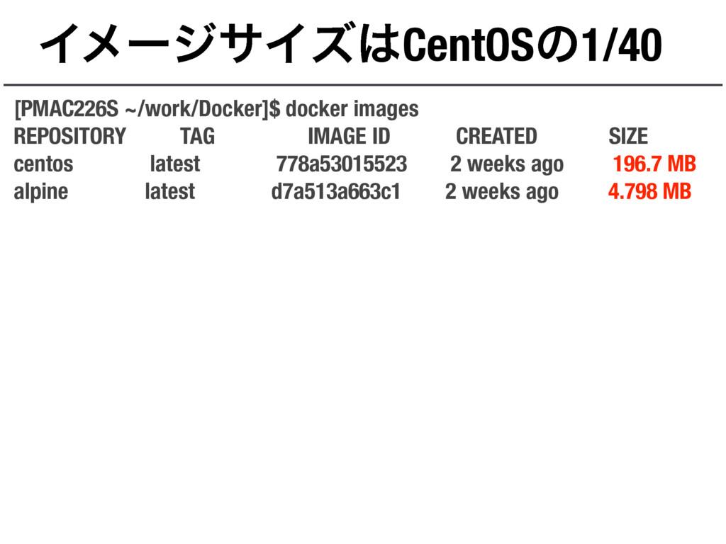 ΠϝʔδαΠζCentOSͷ1/40 [PMAC226S ~/work/Docker]$ d...