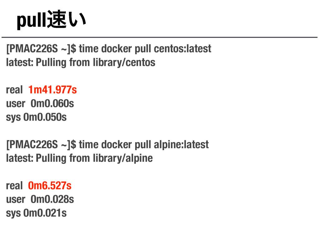 pull͍ [PMAC226S ~]$ time docker pull centos:la...