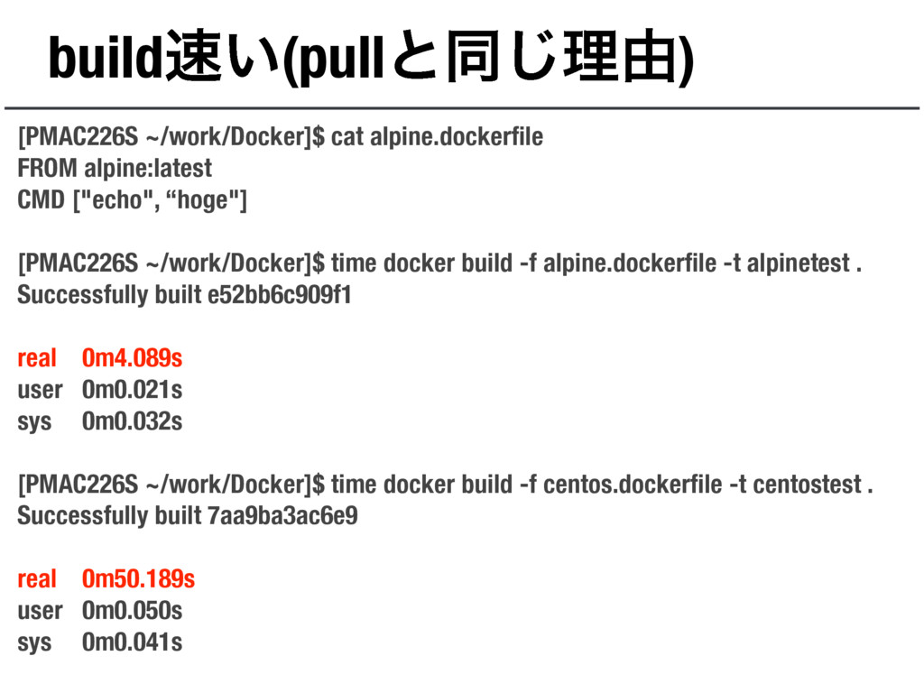 build͍(pullͱಉ͡ཧ༝) [PMAC226S ~/work/Docker]$ ca...