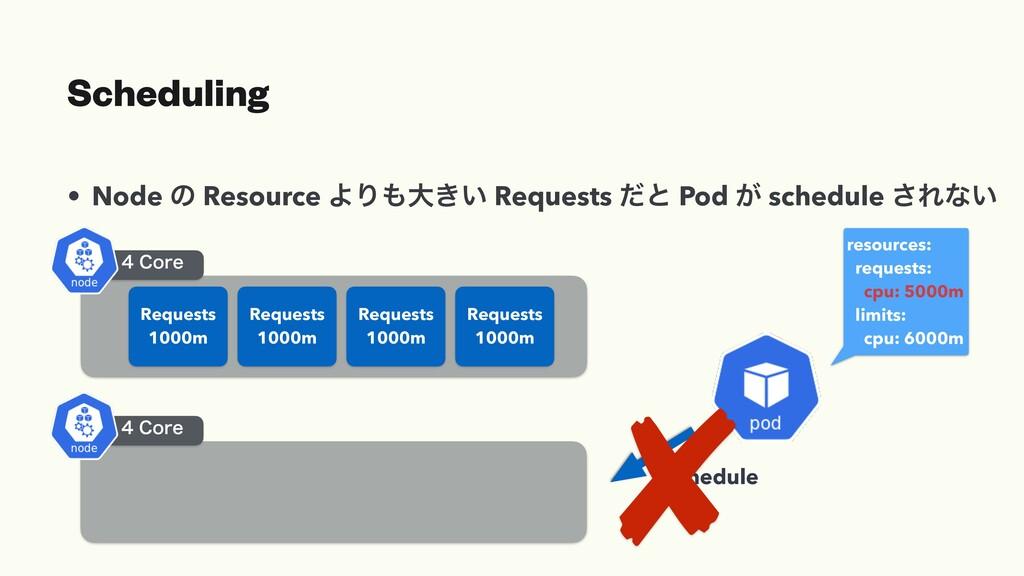 Scheduling • Node ͷ Resource ΑΓେ͖͍ Requests ͩͱ...