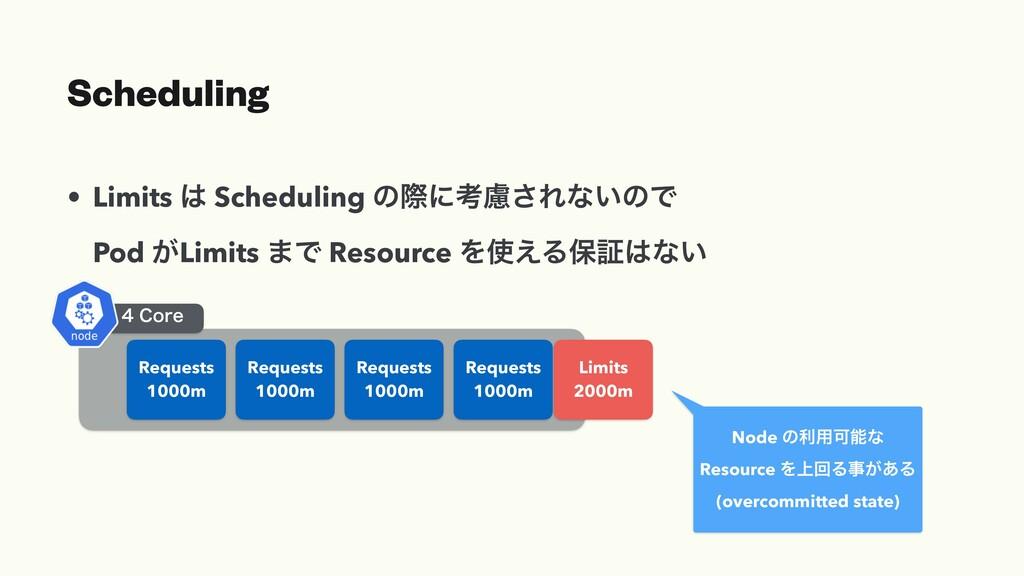 Scheduling • Limits  Scheduling ͷࡍʹߟྀ͞Εͳ͍ͷͰ Po...