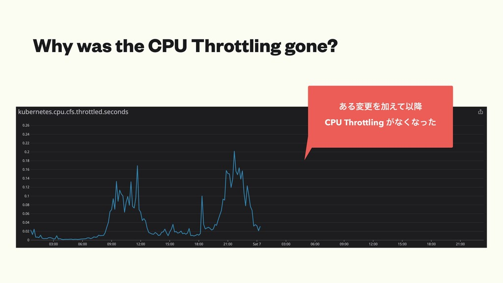 Why was the CPU Throttling gone? ͋ΔมߋΛՃ͑ͯҎ߱ CPU...