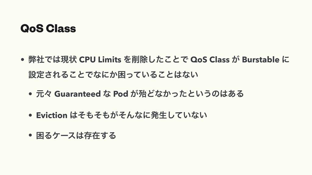QoS Class • ฐࣾͰݱঢ় CPU Limits Λআͨ͜͠ͱͰ QoS Clas...