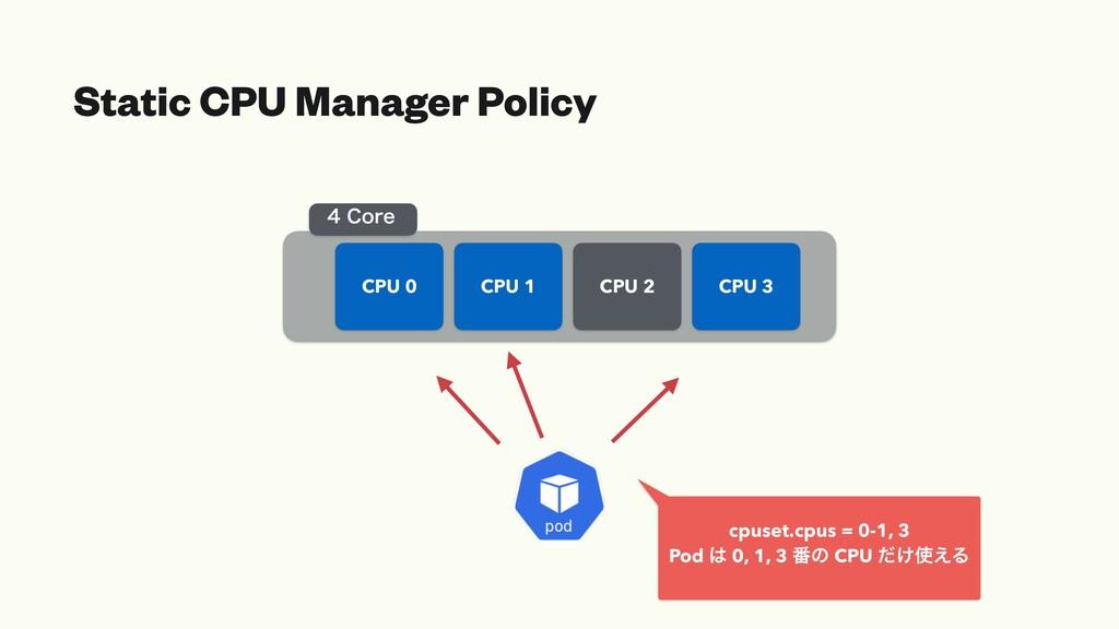 Static CPU Manager Policy CPU 0 CPU 1 CPU 2 CPU...