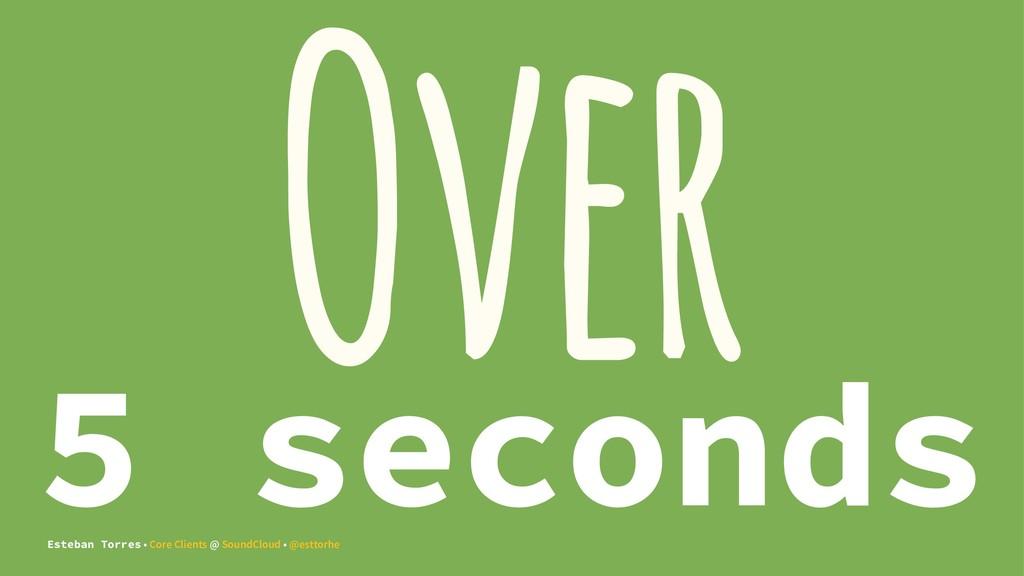 Over 5 seconds Esteban Torres • Core Clients @ ...