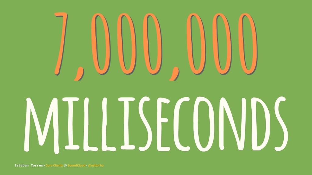 7,000,000 milliseconds Esteban Torres • Core Cl...