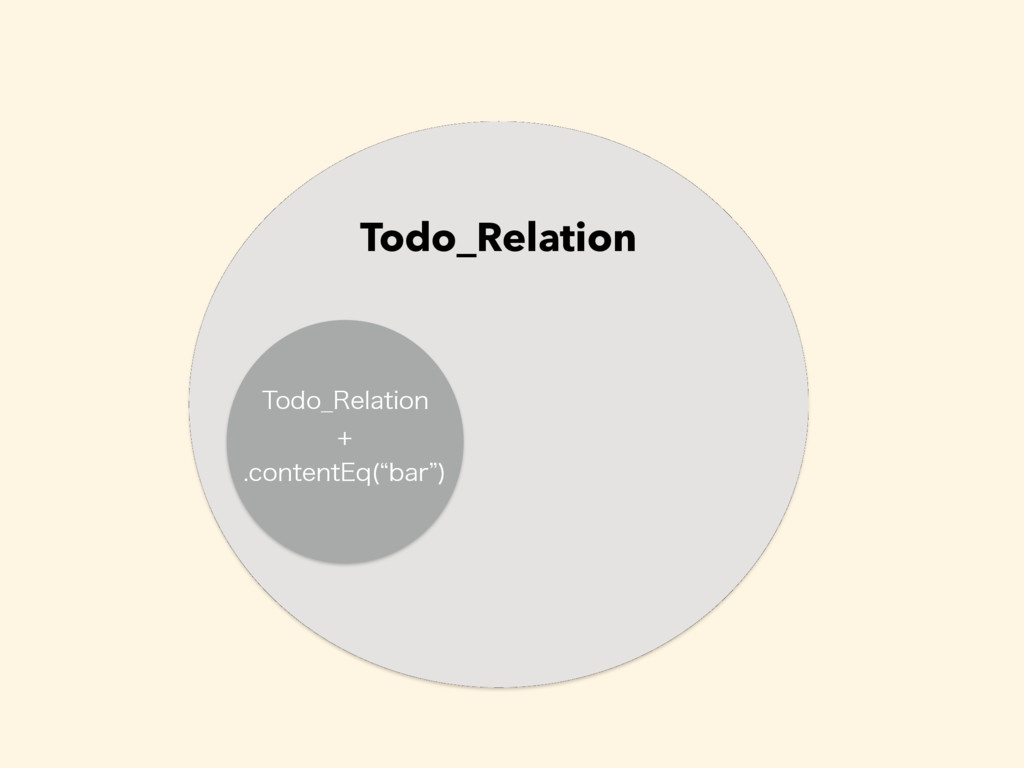 Todo_Relation 5PEP@3FMBUJPO  DPOUFOU&R lCBS...