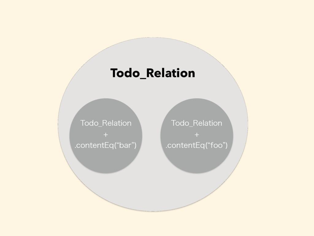 Todo_Relation 5PEP@3FMBUJPO  DPOUFOU&R lGPP...