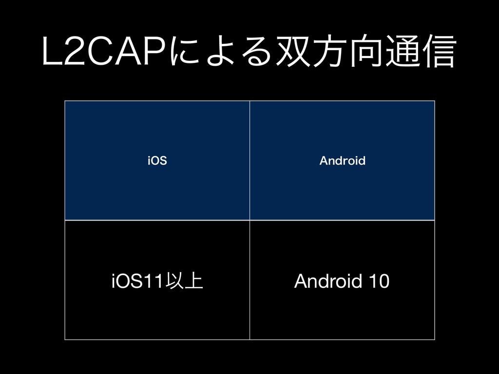 """-$""""1ʹΑΔํ௨৴ J04 """"OESPJE iOS11Ҏ্ Android 10"""