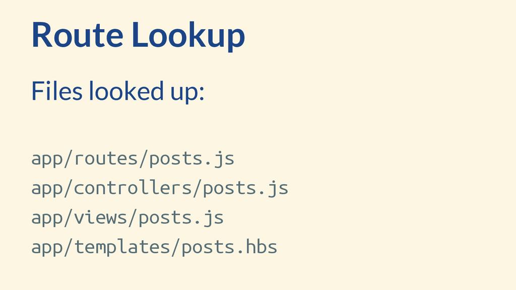 Route Lookup app/routes/posts.js app/controller...