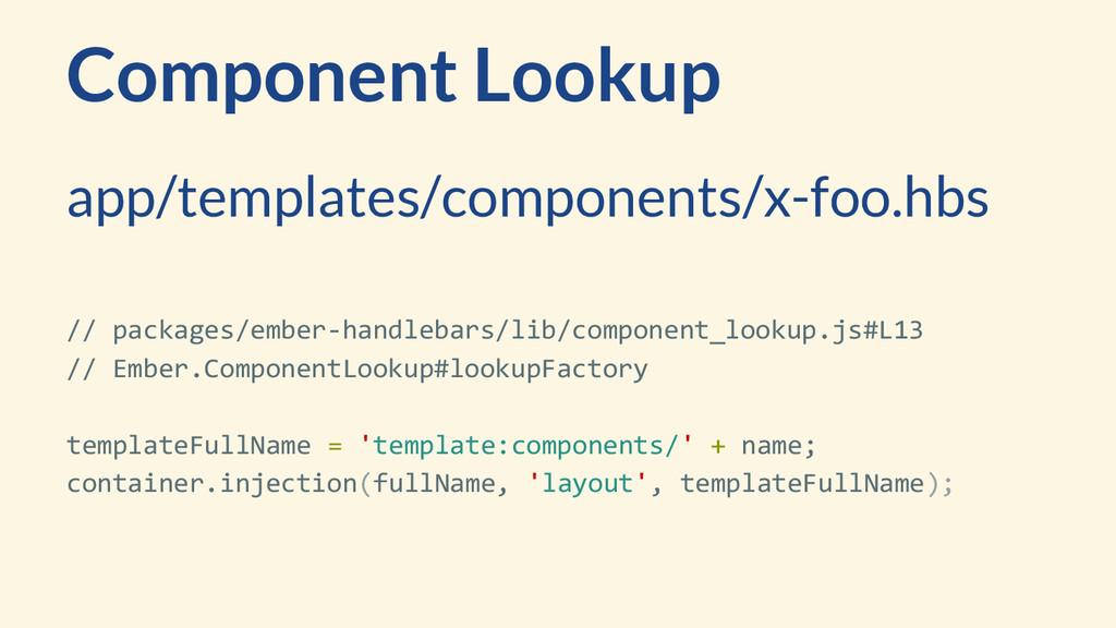 Component Lookup app/templates/components/x-foo...