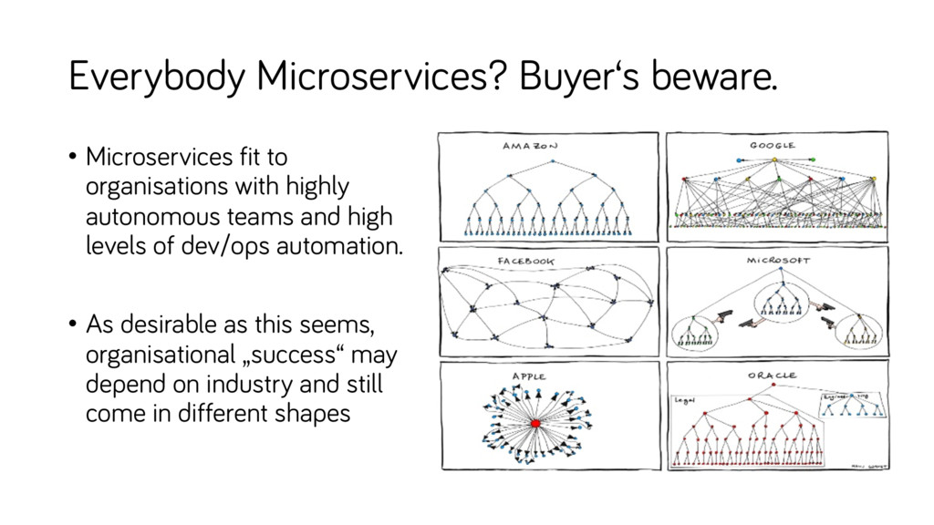 Everybody Microservices? Buyer's beware. • Micr...