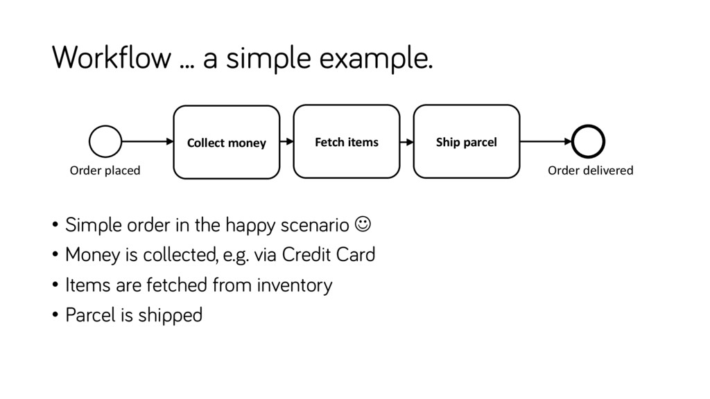 Workflow ... a simple example. Fetch items Ship...