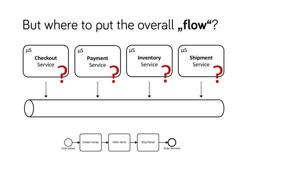 """But where to put the overall """"flow""""? Inventory ..."""