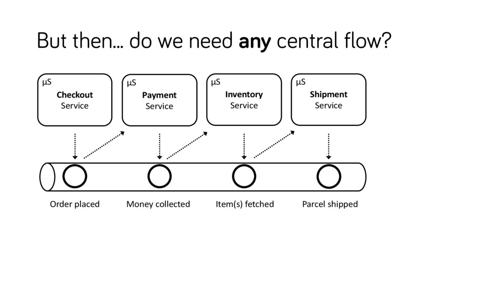 But then... do we need any central flow? Invent...