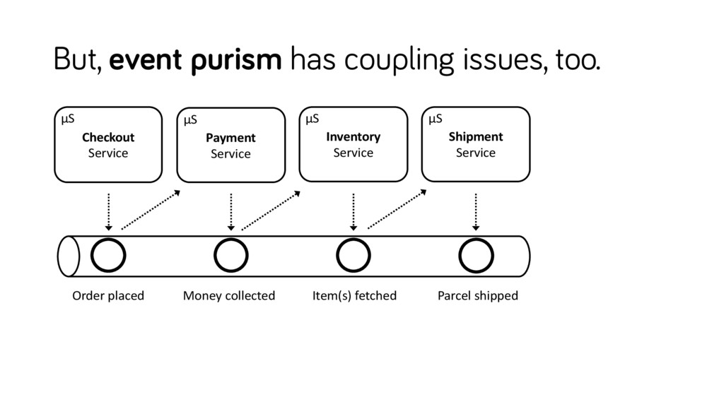 But, event purism has coupling issues, too. Inv...