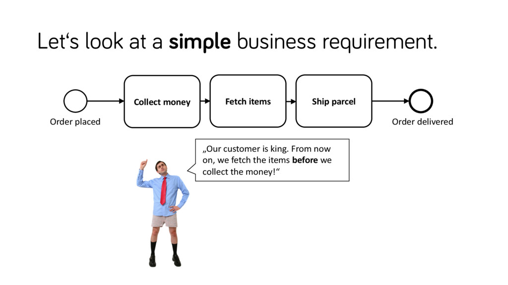 """Let's look at a simple business requirement. """"O..."""