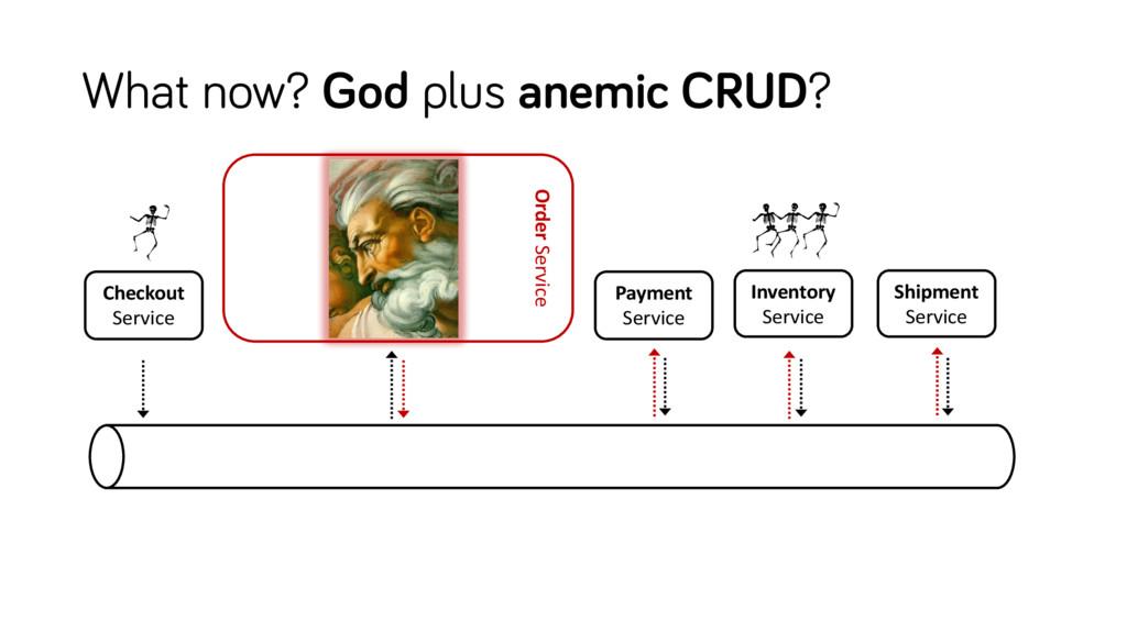 What now? God plus anemic CRUD? Inventory Servi...