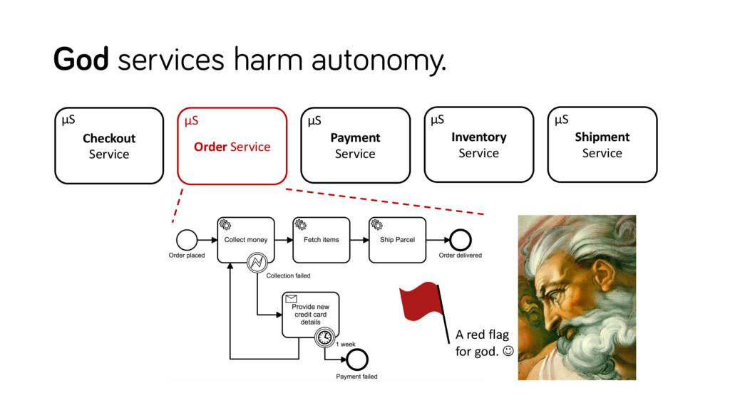 God services harm autonomy. Inventory Service S...