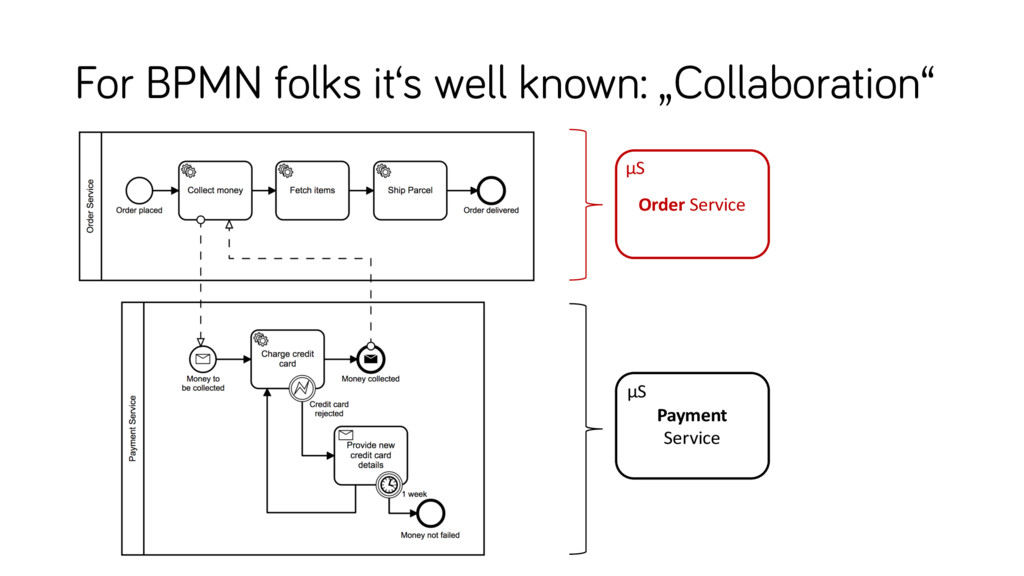 """For BPMN folks it's well known: """"Collaboration""""..."""